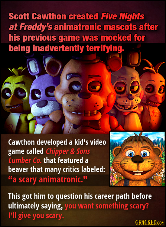 Scott Cawthon created Five Nights at Freddy's animatronic mascots after his previous game was mocked for being inadvertently terrifying. Cawthon devel