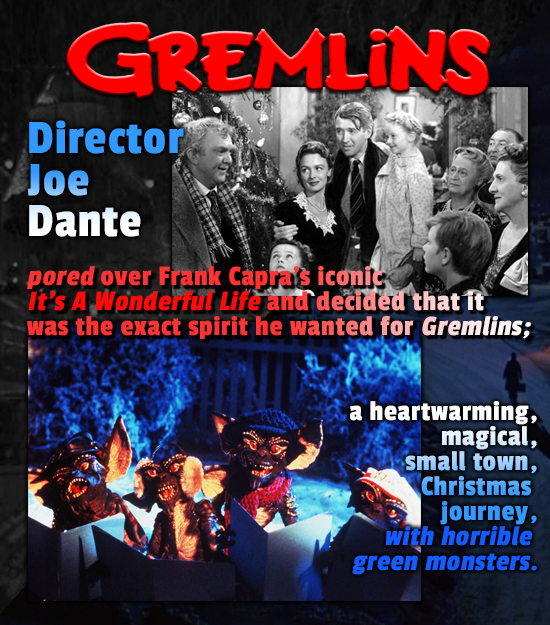 GREMLINS Director Joe Dante pored over Frank Capra's iconic It's A Wonderful Life and decided that It was the exact spirit he wanted for Gremlins; a h