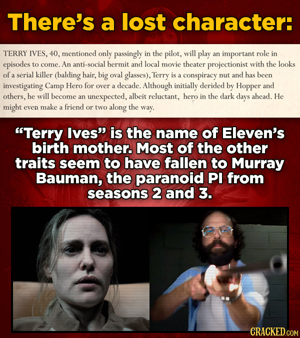 There's a lost character: TERRY IVES, 40, mentioned only passingly in the pilot, will play an important role in episodes to come. An -social hermit an