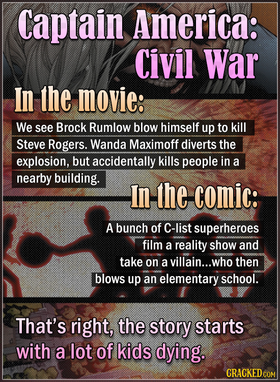 Captain America: Civil War In the movie: We see Brock Rumlow blow himself up to kill Steve Rogers. Wanda Maximoff diverts the explosion, but accidenta
