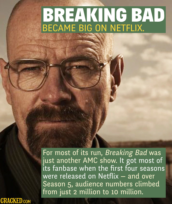 BREAKING BAD BECAME BIG ON NETFLIX. For most of its run, Breaking Bad was just another AMC show. It got most of its fanbase when the first four season