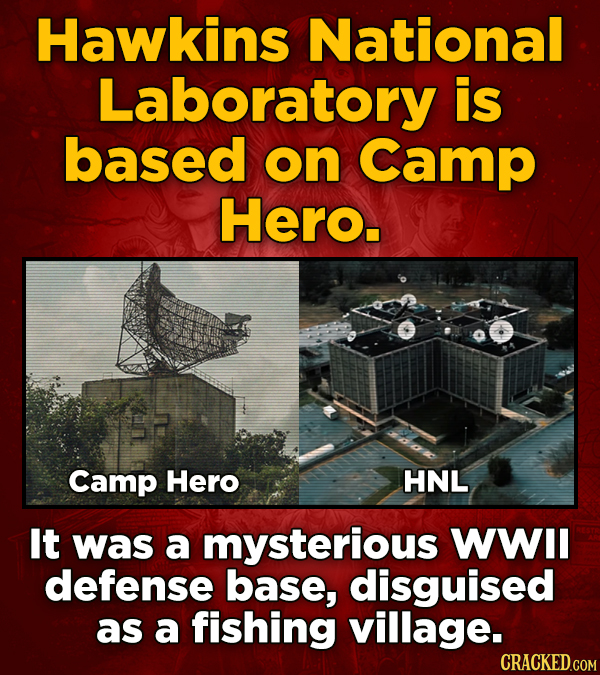 Hawkins National Laboratory is based on Camp Hero. Camp Hero HNL It was a mysterious WWII defense base, disguised as a fishing village. CRACKED.COM