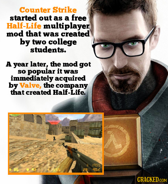 Counter Strike started out as a free Half-Life multiplayer mod that was created by two college students. A year later, the mod got so popular it was i