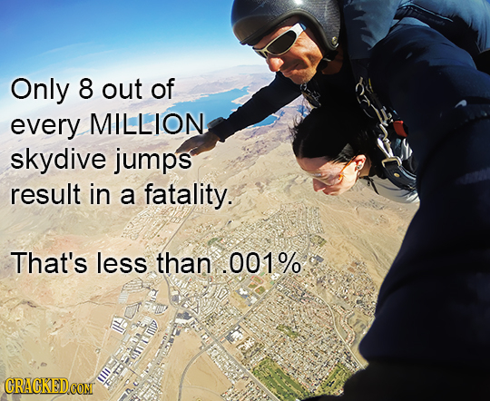 Only 8 out of every MILLION skydive jumps result in a fatality. That's less than.001% GRACKEDCON OUDT