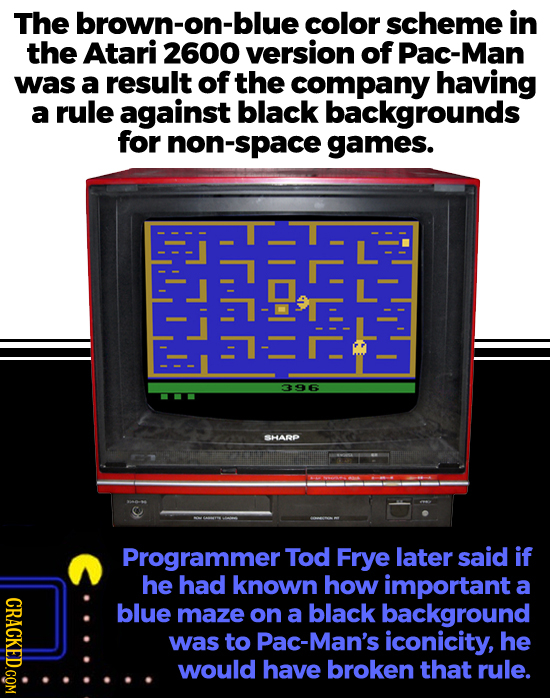 The brown-on-blue color scheme in the Atari 2600 version of Pac-Man was a result of the company having a rule against black backgrounds for non-space