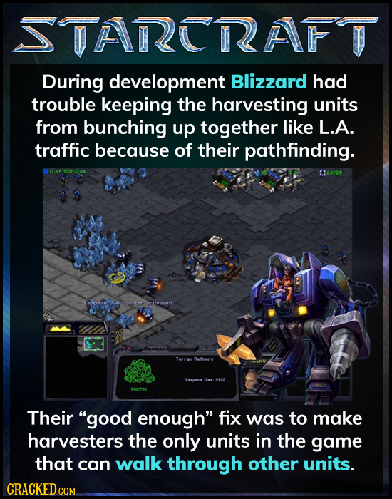 STARCRAFT During development Blizzard had trouble keeping the harvesting units from bunching up together like L.A. traffic because of their pathfindin