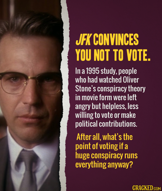 JFK CONVINCES YOU NOT TO VOTE. In a 1995 study, people who had watched Oliver Stone's conspiracy theory in movie form were left angry but helpless, le