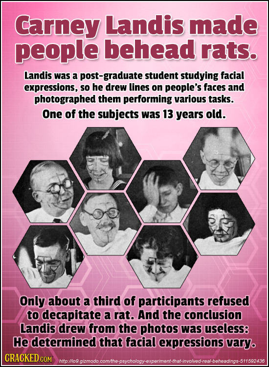 Carney Landis made people behead rats. Landis was a post-graduate student studying facial expressions, so he drew lines on people's faces and photogra