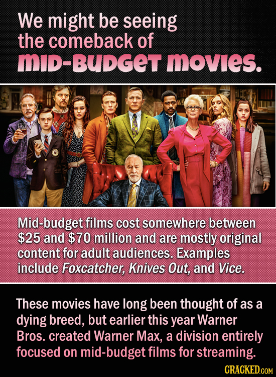 We might be seeing the comeback of MID-BUDGET MOVIES. Mid-budget films cost somewhere between $25 and $70 million and are mostly original content for