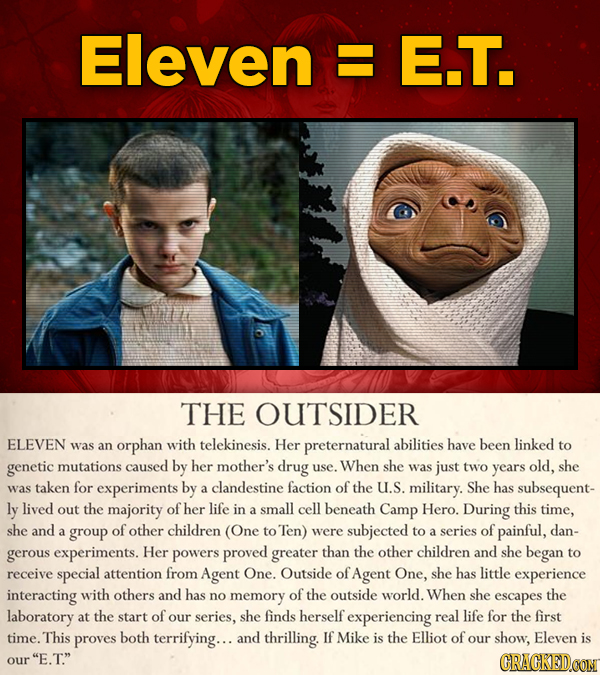 Eleven E.T. THE OUTSIDER ELEVEN was orphan with telekinesis. Her preternatural abilities have been linked an to genetic mutations caused by her mother