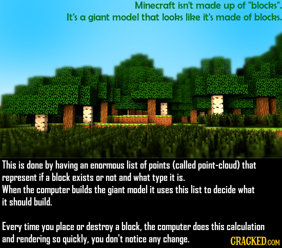 Minecraft isn't made up of blocks. It's a giant model that looks like it's made of blocks. This is done by having an enormous list of points (called