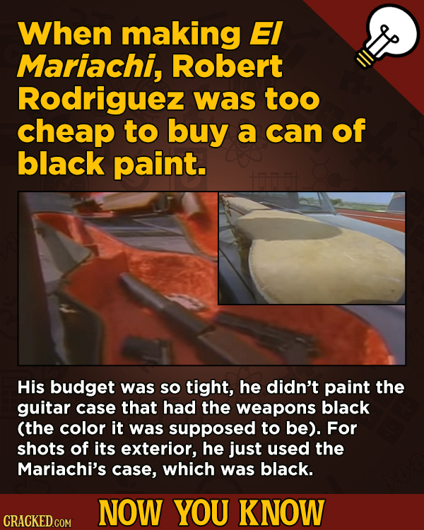 13 Scintillating Now-You-Know Movie Facts and General Trivia - When making El Mariachi, Robert Rodriguez was too cheap to buy a can of black paint.