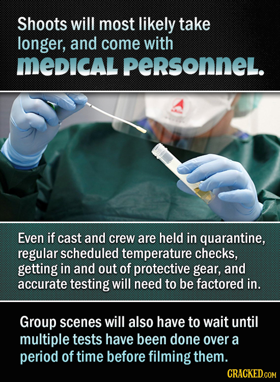 Shoots will most likely take longer, and come with MEDICAL PERSONNEL. Even if cast and crew are held in quarantine, regular scheduled temperature chec