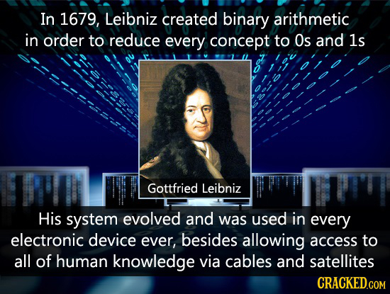 In 1679, Leibniz created binary arithmetic in order to reduce every concept to Os and ls Gottfried Leibniz His system evolved and was used in every el