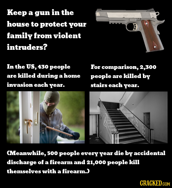 Keep a gun in the house to protect your family from violent intruders? Inthe US, 430 peoPLE For comparison, 2,300 are killed during a home people are