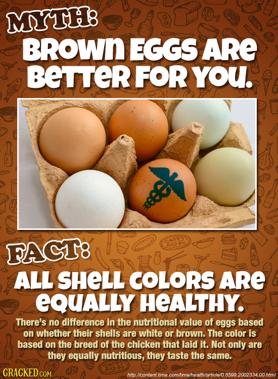 MYTH: BROwn EGGS ARE BETTER FOR you. FACT8 0DO ALL SHELL COLORS ARE EQuALLY HEALTHY. There's no difference in the nutritional value of eggs based on w