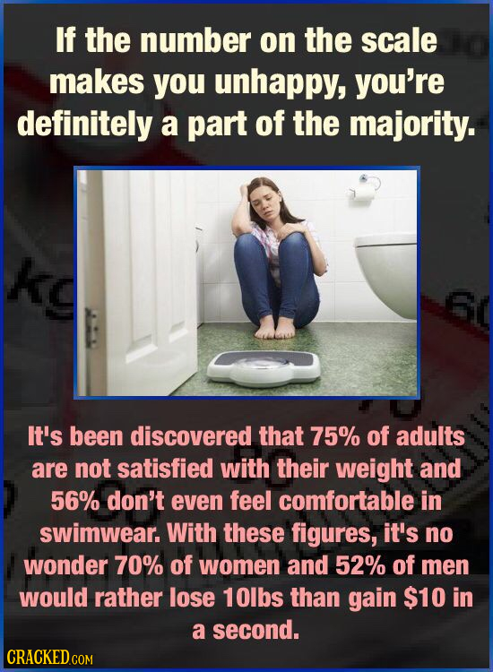If the number on the scale makes you unhappy, you're definitely a part of the majority. kg 6 It's been discovered that 75% of adults are not satisfied