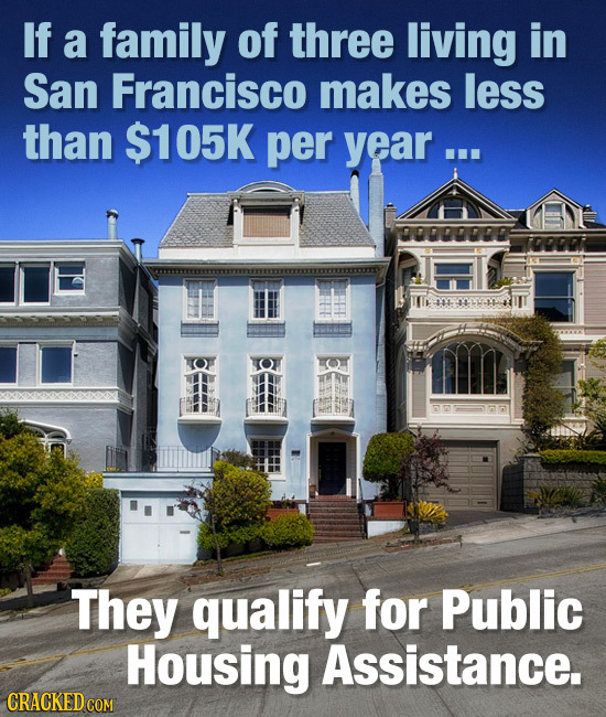If a family of three living in San Francisco makes less than $105K per year ... 00000000 They qualify for Public Housing Assistance.