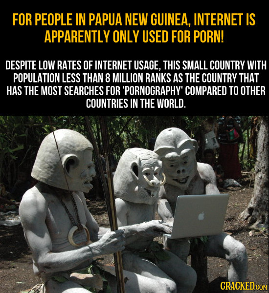 FOR PEOPLE IN PAPUA NEW GUINEA, INTERNET IS APPARENTLY ONLY USED FOR PORN! DESPITE LOW RATES OF INTERNET USAGE, THIS SMALL COUNTRY WITH POPULATION LES