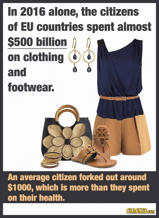 In 2016 alone, the citizens of EU countries spent almost $500 billion on clothing and footwear. An average citizen forked out around $1000, which is m