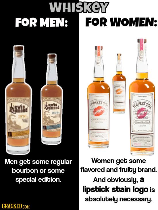 WHISKEY FOR MEN: FOR WOMEN: SSKEYQO 2AAA 5SSS wewis WHISKEYGIR WHISKEYGINL ewis kedmond Kedmond 1854 1876 Men get some regular Women get some bourbon