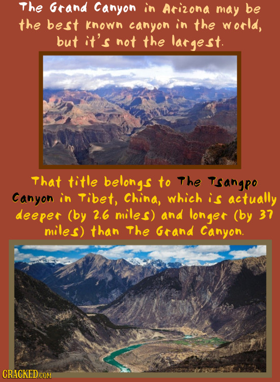 The Grand Canyon in Arizona may be the best known canyon in the world, but it's not the largest That title belongs to The TSangpo Canyon in Tibet, Chi
