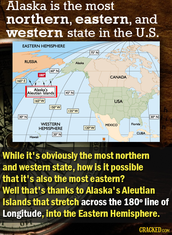 Alaska is the most northern, eastern, and western state in the U.S. EASTERN HEMISPHERE 75N RUSSIA Alaska 60 N 180 CANADA 165 E Alaska's Aleutian Islan