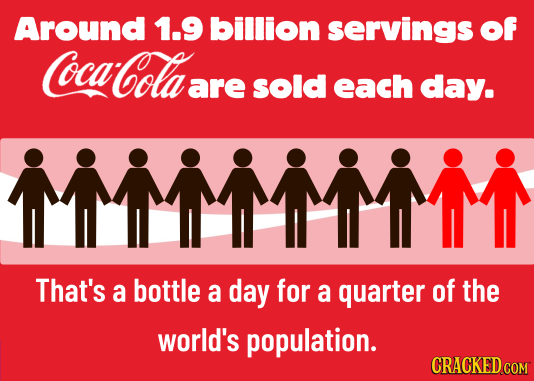 Around 1.9 billion servings of Coca-Colaa are sold each day. mm That's a bottle a day for a quarter of the world's population. CRACKED COM
