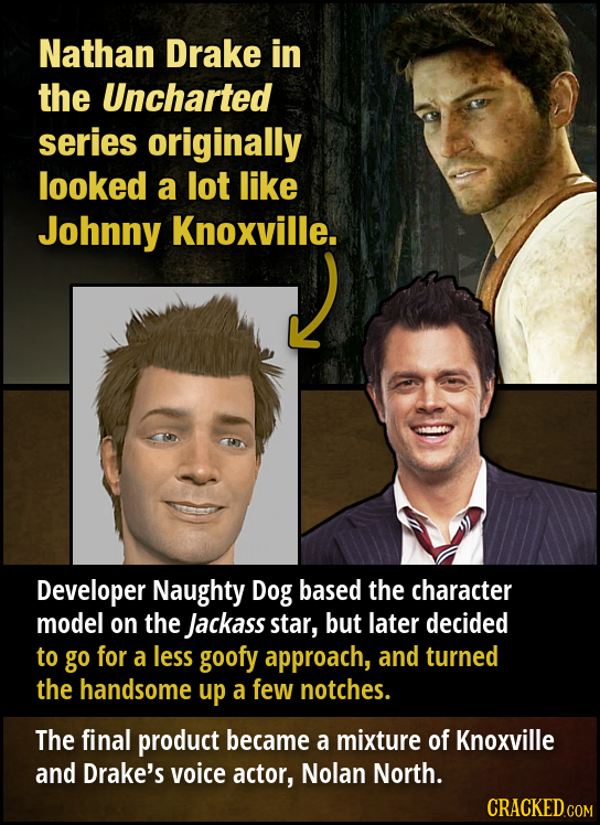 Nathan Drake in the Uncharted series originally looked a lot like Johnny Knoxville. Developer Naughty Dog based the character model on the Jackass sta