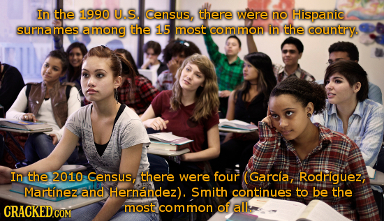 In the 1990 U.S. Census, there were no Hispanic surnames among the 15 most common in the country. In the 2010 Census, there were four Garcia, Rodrigue