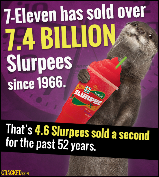 7-Eleven has sold over 1.4 BILLION Slurpees since 1966. SLURPeE So Chill That's 4.6 Slurpees sold a second for the past 52 years.