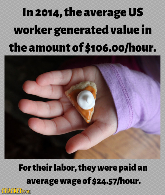 In 2014, the average US worker generated value in the amount of $106.00/hour. For their labor, they were paid an average wage of $24. .57/hour. CRACKE