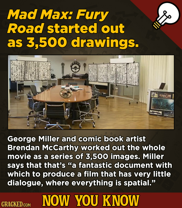 Mad Max: Fury Road started out as 500 drawings. George Miller and comic book artist Brendan Mccarthy worked out the whole movie as a series of 3,500 i