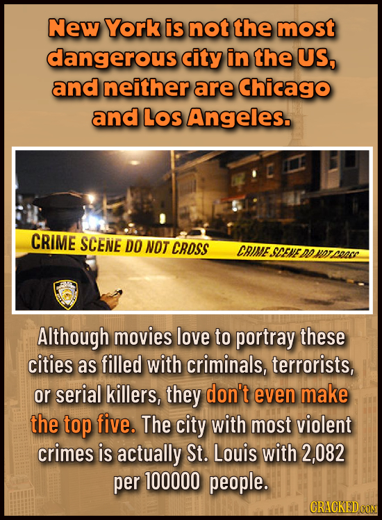 New York is not the most dangerous city in the US, and neither are Chicago and Los Angeles. CRIME SCENE DO NOT CRDSS CRIME SOCEYE BD NDTCoacO Although