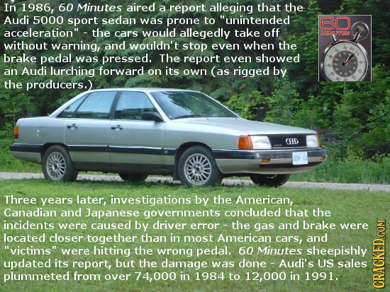 In 1986, 60 Minutes aired a report alleging that the Audi 5000 sport sedan was prone to unintended 60 acceleration -the cars would allegedly take of