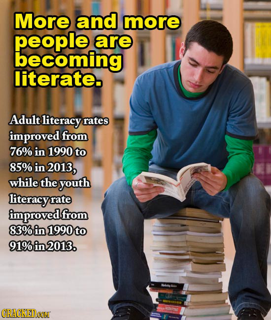 More and more people are becoming literate. Adult literacy rates improved from 76% in 1990 to 85% in 2013, while the youth literacy rate improved from