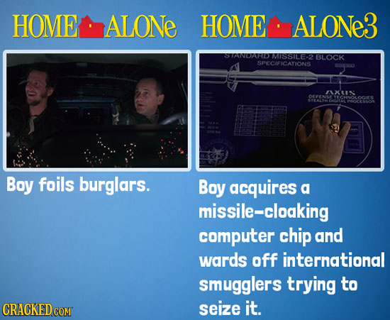 HOME ALONe HOME ALONE3 SADAD MISSILE-2 BLOCK SPECIFICATIONS XE E E STTALTY ODTA Boy foils burglars. Boy acquires a missile-cloaking computer chip and
