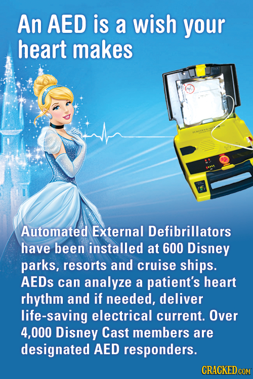 An AED is a wish your heart makes Automated External Defibrillators have been installed at 600 Disney parks, resorts and cruise ships. AEDs can analyz