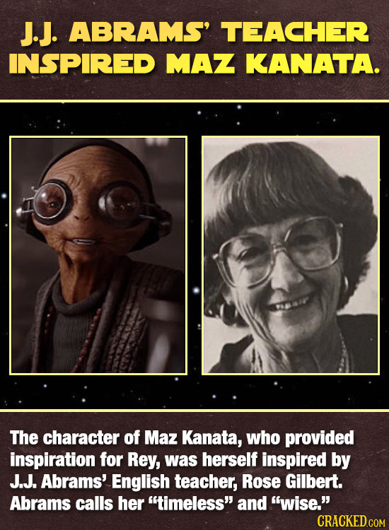 J.J. ABRAMS' TEACHER INSPIRED MAZ KANATA. The character of Maz Kanata, who provided inspiration for Rey, was herself inspired by J.J. Abrams' English