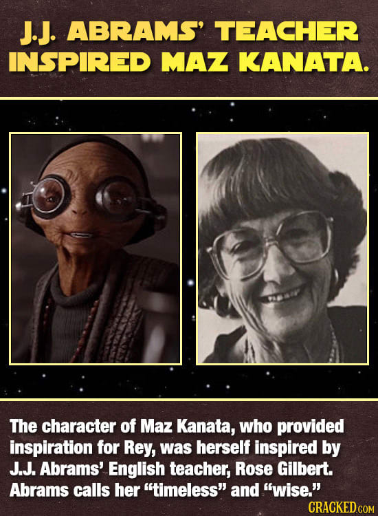 12 Bizarre Inspirations Behind Star Wars Movie Characters