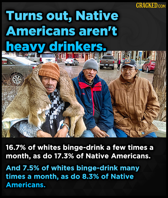 Turns out, Native Americans aren't heavy drinkers. 16.7% of whites binge-drink a few times a month, as do 17.3% of Native Americans. And 7.5% of white