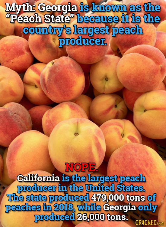 Myth: Georgia is known as the Peach State because it is the country's largest peach producer. NOPE. California is the largest peach producer in the