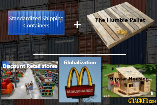 4401 Standardized Shipping The Humble Pallet + Containers EE 1802903 Globalization Discount Retail stores Hipster Housing 15 MAKOHaC CRACKED.COM