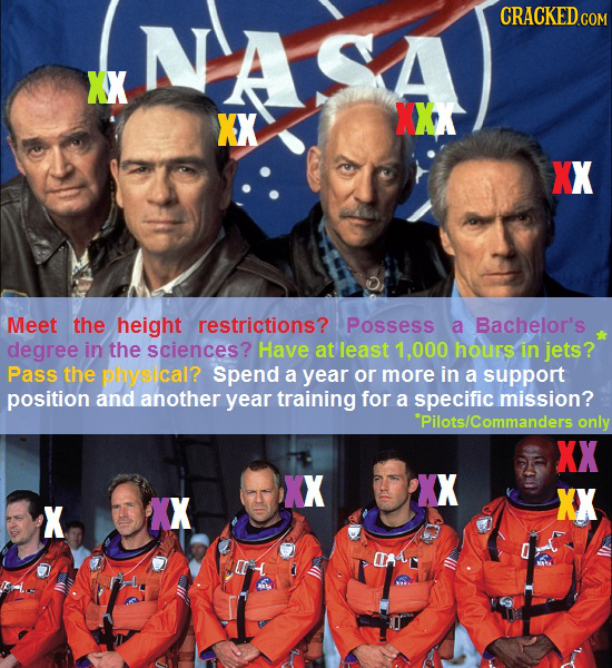 NASA CRACKEDCOR XX XX XX XX Meet the height restrictions? Possess a Bachelor's degree in the sciences? Have at least 1,000 hours in jets? Pass the phy