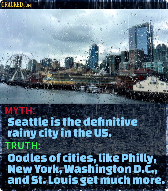 CRACKED COM MYTH: Seattle is the definitive rainy city in the US. TRUTH: Oodles of cities, like Philly, New York, Washington D.C., and St: Louis get m