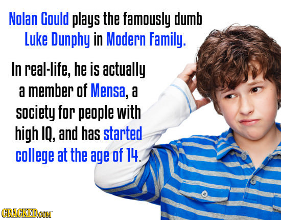 Nolan Gould plays the famously dumb Luke Dunphy in Modern Family. In real-life, he is actually a member Of Mensa, a society for people with high IQ, a