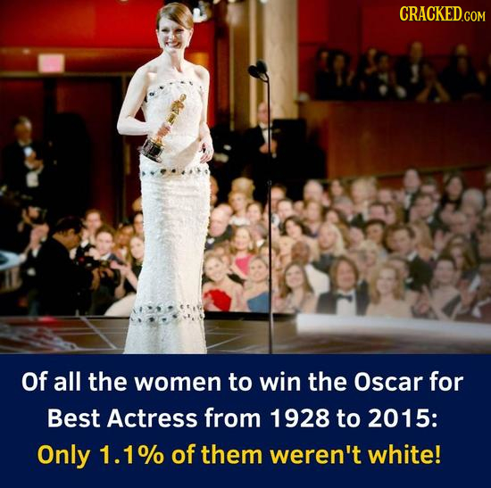 Of all the women to win the Oscar for Best Actress from 1928 to 2015: Only 1. 1% of them weren't white!