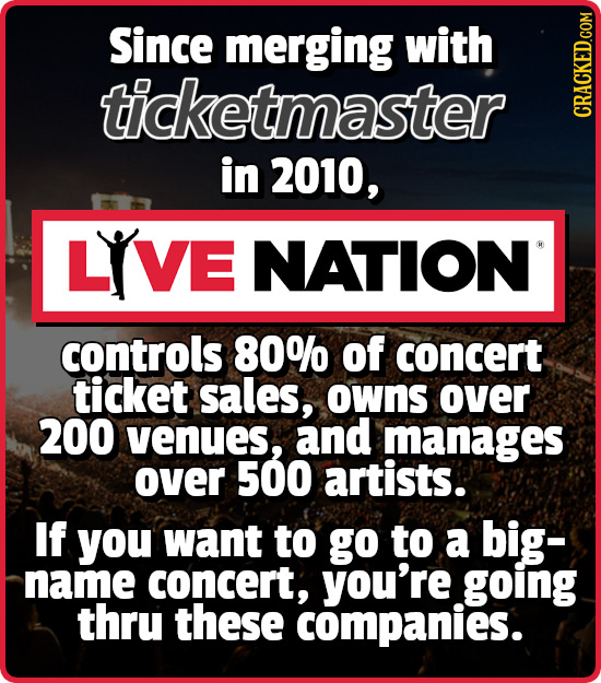 Since merging with ticketmaster CRACKED.COM in 2010, VE NATION controls 80% of concert ticket sales, owns over 200 venues, and manages over 500 artist