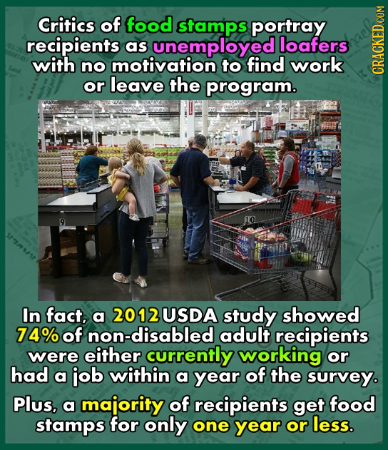 Critics of food stamps portray recipients as unemployed! loafers with no motivation to find work or leave the GRAUN program. In fact, a 2012USDA study