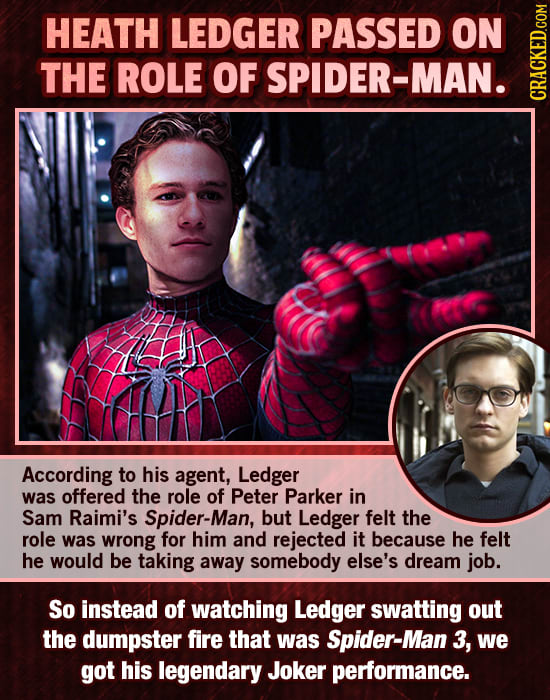 Roles That Were Almost Played By Bizarrely Different Actors